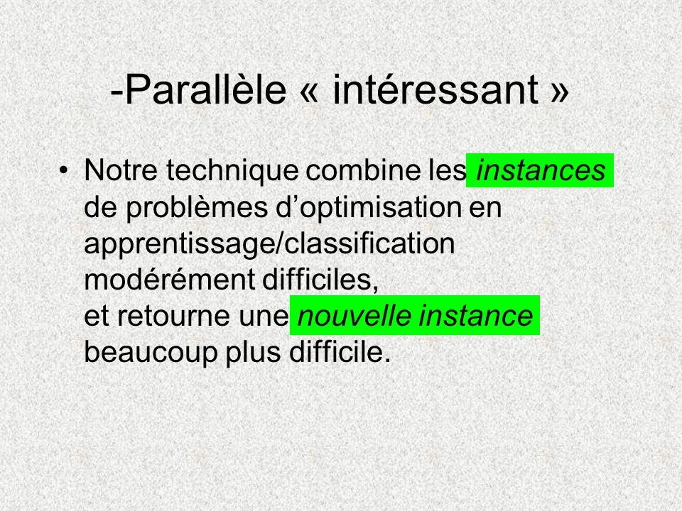 -Parallèle « intéressant » Notre technique combine les instances de problèmes doptimisation en apprentissage/classification modérément difficiles, et