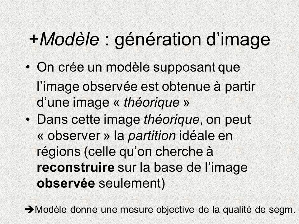 +Modèle : génération dimage On crée un modèle supposant que limage observée est obtenue à partir dune image « théorique » Dans cette image théorique,