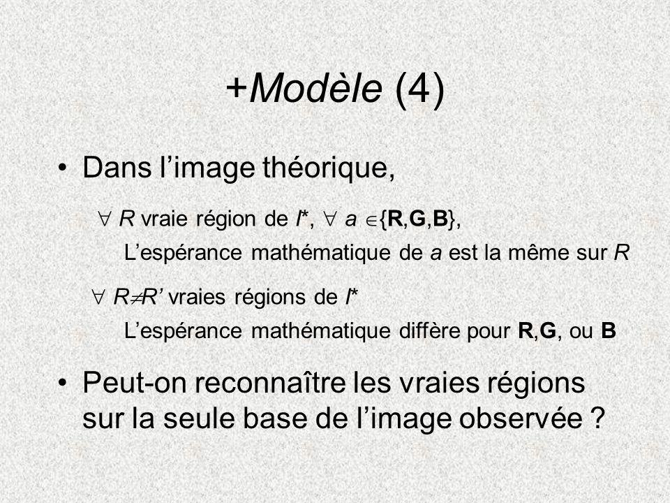 +Modèle (4) Dans limage théorique, Peut-on reconnaître les vraies régions sur la seule base de limage observée ? R vraie région de I*, a {R,G,B}, Lesp