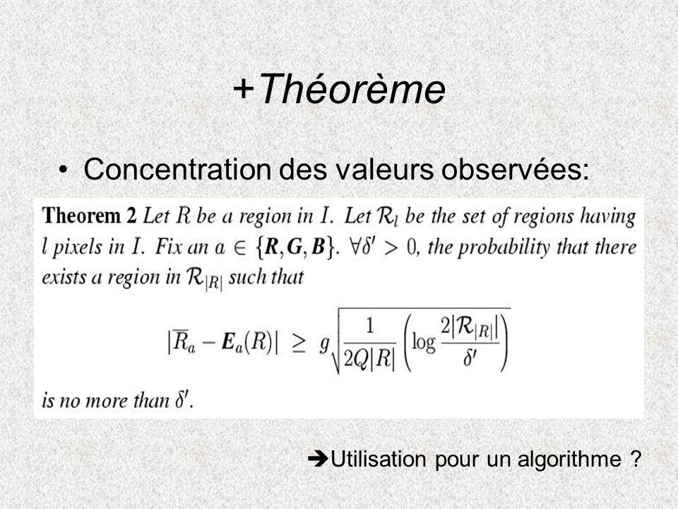 +Théorème Concentration des valeurs observées: Utilisation pour un algorithme ?