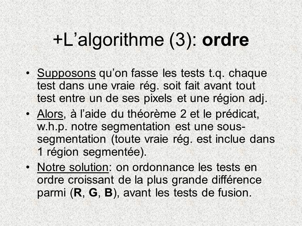 +Lalgorithme (3): ordre Supposons quon fasse les tests t.q. chaque test dans une vraie rég. soit fait avant tout test entre un de ses pixels et une ré