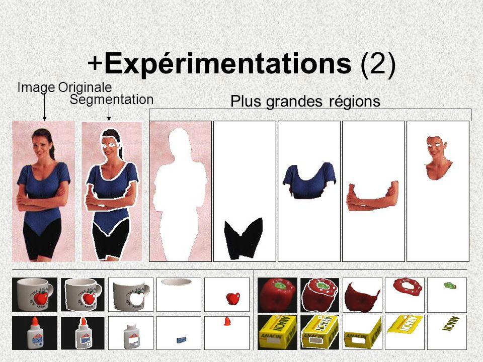 +Expérimentations (2) Image Originale Segmentation Plus grandes régions