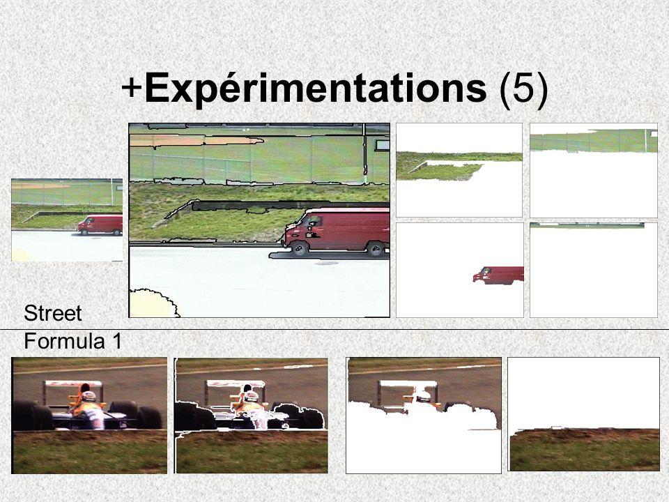+Expérimentations (5) Formula 1 Street