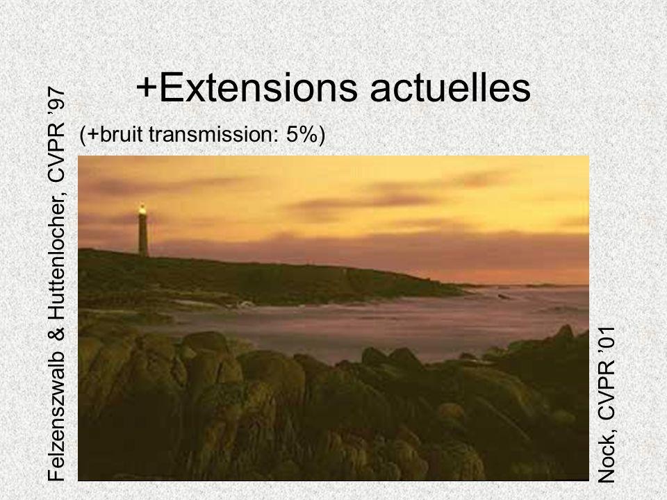 +Extensions actuelles (+bruit transmission: 5%) Nock, CVPR 01 Felzenszwalb & Huttenlocher, CVPR 97