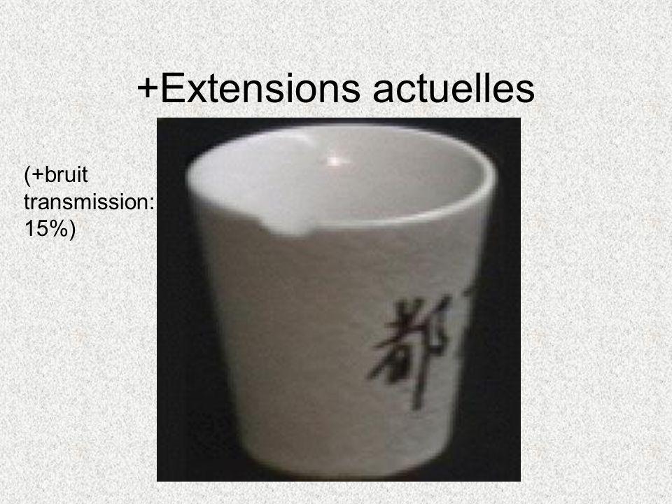 +Extensions actuelles (+bruit transmission: 15%)