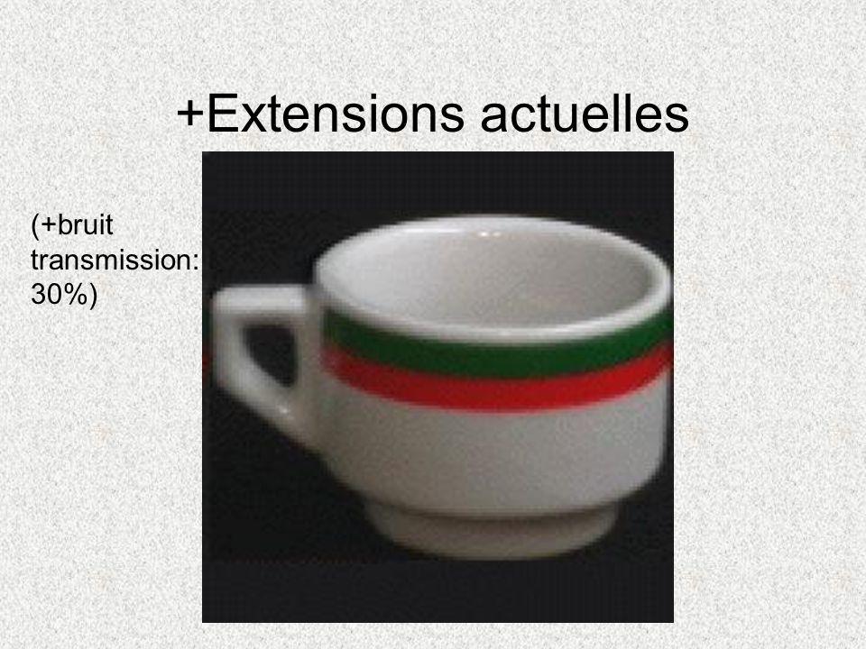 +Extensions actuelles (+bruit transmission: 30%)