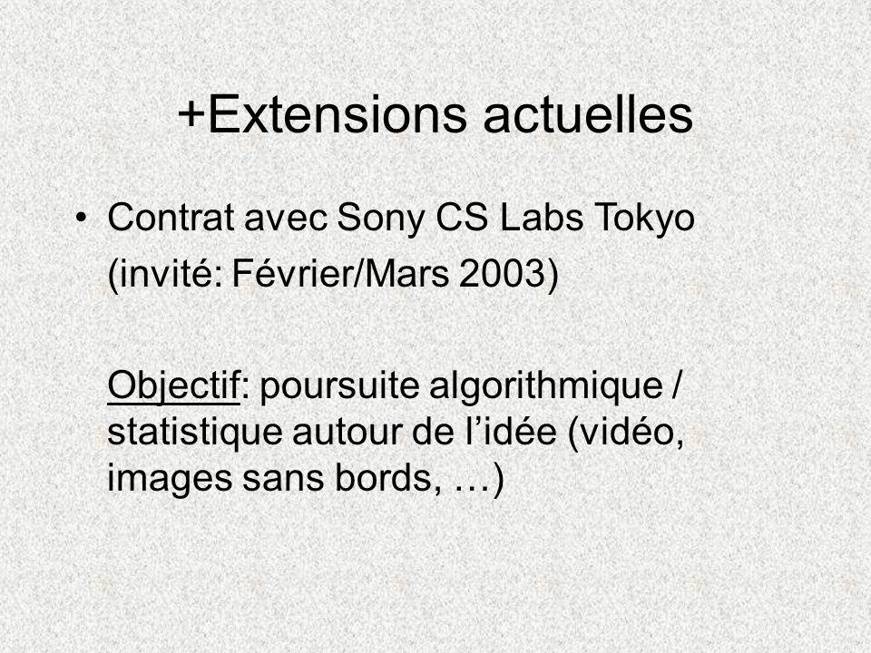 +Extensions actuelles Contrat avec Sony CS Labs Tokyo (invité: Février/Mars 2003) Objectif: poursuite algorithmique / statistique autour de lidée (vid