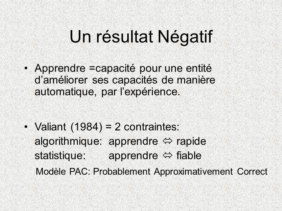 Un résultat Négatif Apprendre =capacité pour une entité daméliorer ses capacités de manière automatique, par lexpérience. Valiant (1984) = 2 contraint