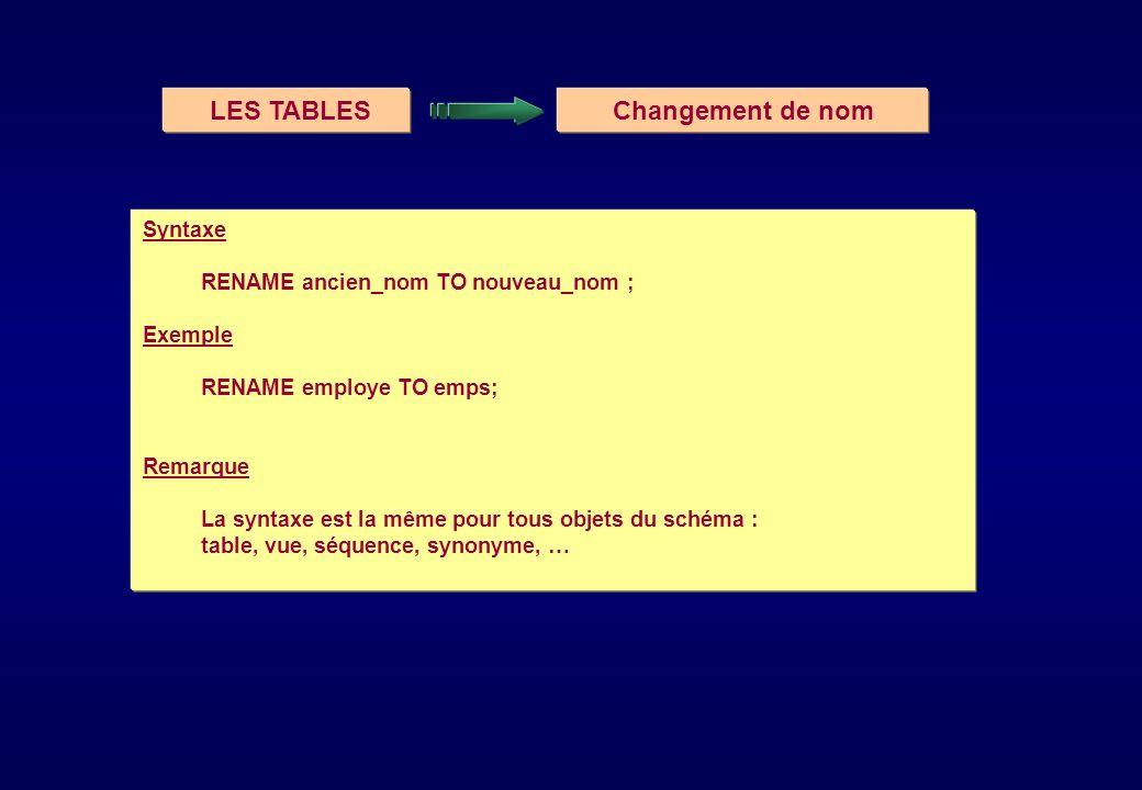 LES TABLESChangement de nom Syntaxe RENAME ancien_nom TO nouveau_nom ; Exemple RENAME employe TO emps; Remarque La syntaxe est la même pour tous objet