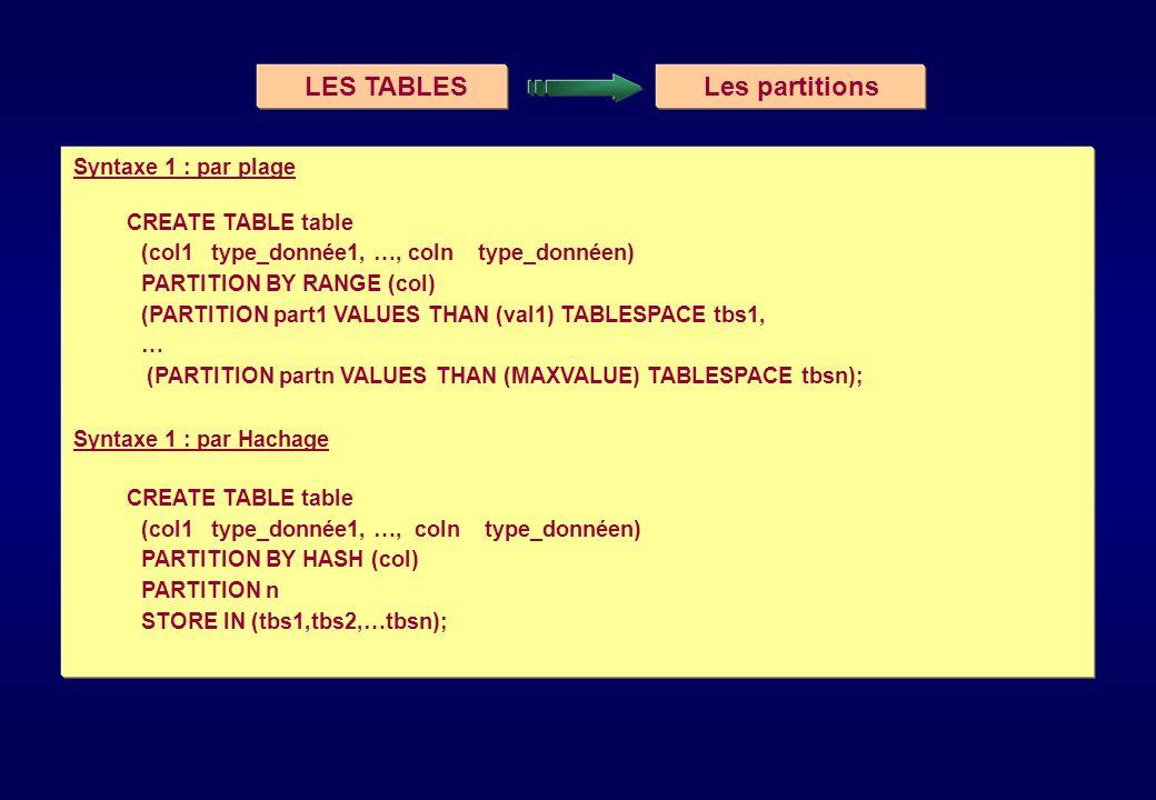 LES TABLESLes partitions Syntaxe 1 : par plage CREATE TABLE table (col1 type_donnée1, …, coln type_donnéen) PARTITION BY RANGE (col) (PARTITION part1