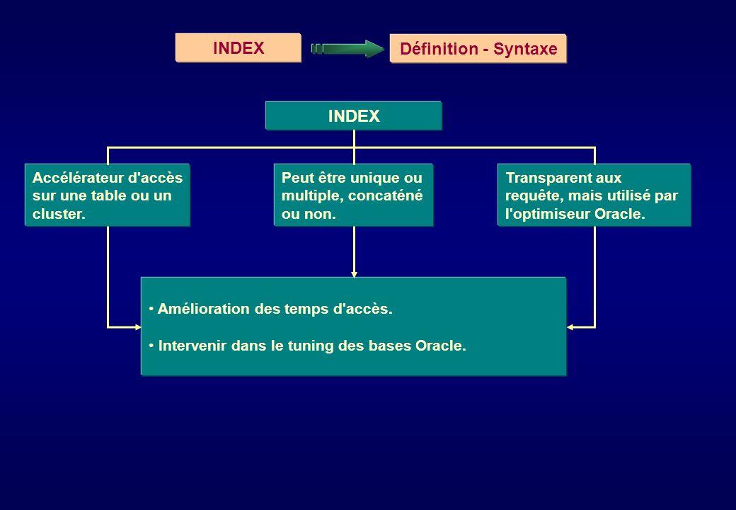 INDEX Définition - Syntaxe Accélérateur d'accès sur une table ou un cluster. INDEX Transparent aux requête, mais utilisé par l'optimiseur Oracle. Peut