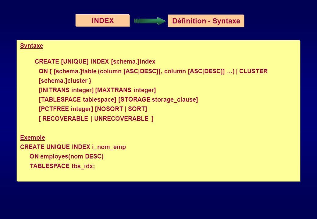 INDEX Définition - Syntaxe Syntaxe CREATE [UNIQUE] INDEX [schema.]index ON { [schema.]table (column [ASC|DESC][, column [ASC|DESC]]...) | CLUSTER [sch