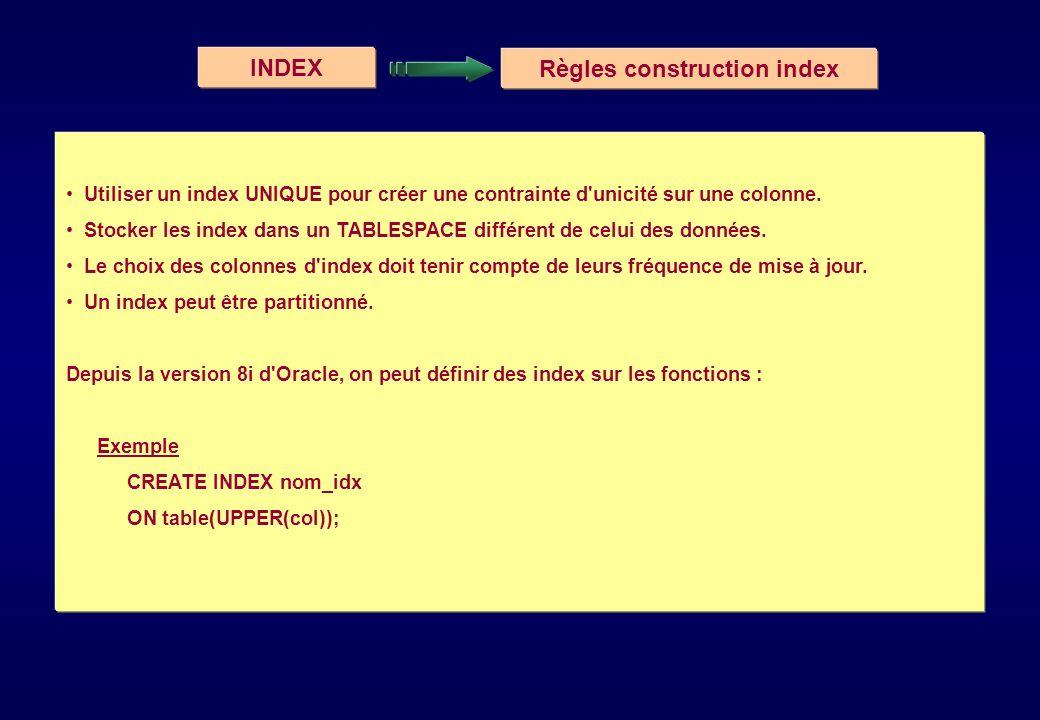 INDEX Règles construction index Utiliser un index UNIQUE pour créer une contrainte d'unicité sur une colonne. Stocker les index dans un TABLESPACE dif