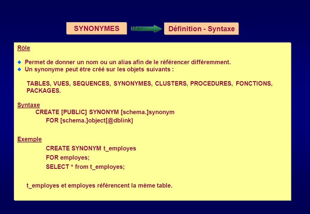 SYNONYMES Définition - Syntaxe Rôle Permet de donner un nom ou un alias afin de le référencer différemment. Un synonyme peut être créé sur les objets