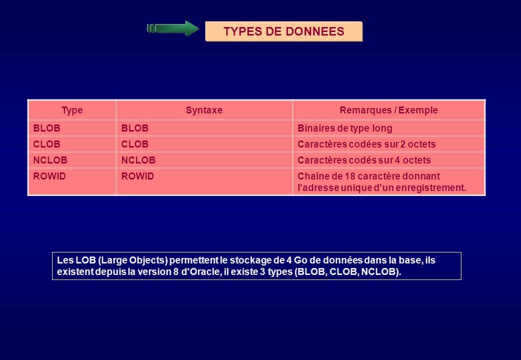 LES TABLES Syntaxe formelle CREATE TABLE [schema.]table ( { column datatype [DEFAULT expr] [column_constraint]...