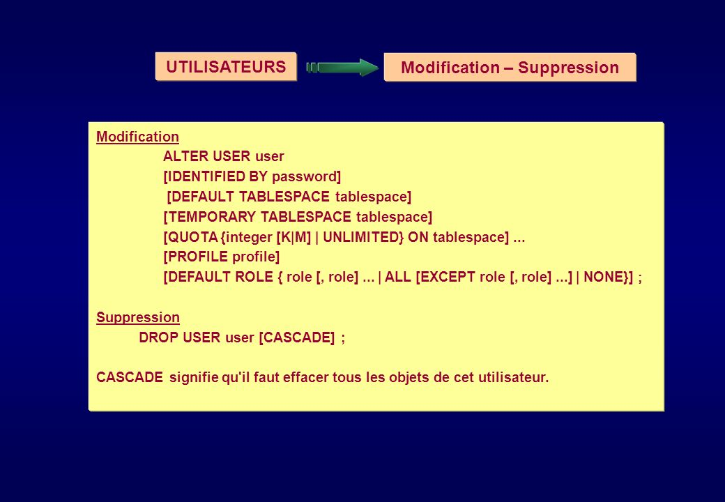 UTILISATEURS Modification – Suppression Modification ALTER USER user [IDENTIFIED BY password] [DEFAULT TABLESPACE tablespace] [TEMPORARY TABLESPACE tablespace] [QUOTA {integer [K|M] | UNLIMITED} ON tablespace]...