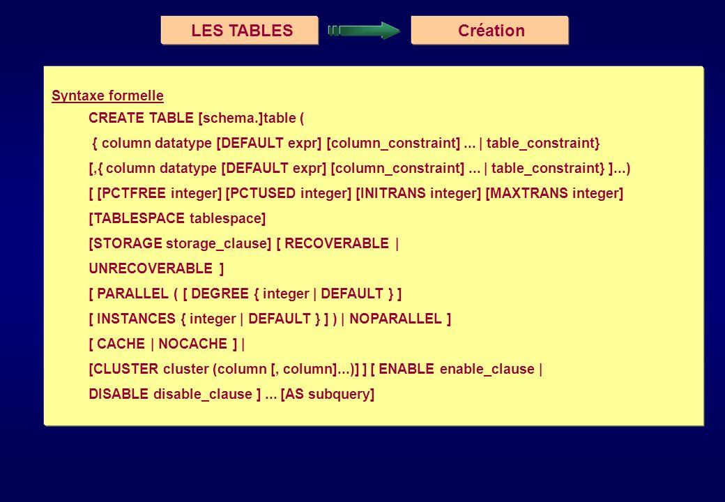 LES TABLESLes partitions Syntaxe 1 : par plage CREATE TABLE table (col1 type_donnée1, …, coln type_donnéen) PARTITION BY RANGE (col) (PARTITION part1 VALUES THAN (val1) TABLESPACE tbs1, … (PARTITION partn VALUES THAN (MAXVALUE) TABLESPACE tbsn); Syntaxe 1 : par Hachage CREATE TABLE table (col1 type_donnée1, …, coln type_donnéen) PARTITION BY HASH (col) PARTITION n STORE IN (tbs1,tbs2,…tbsn);