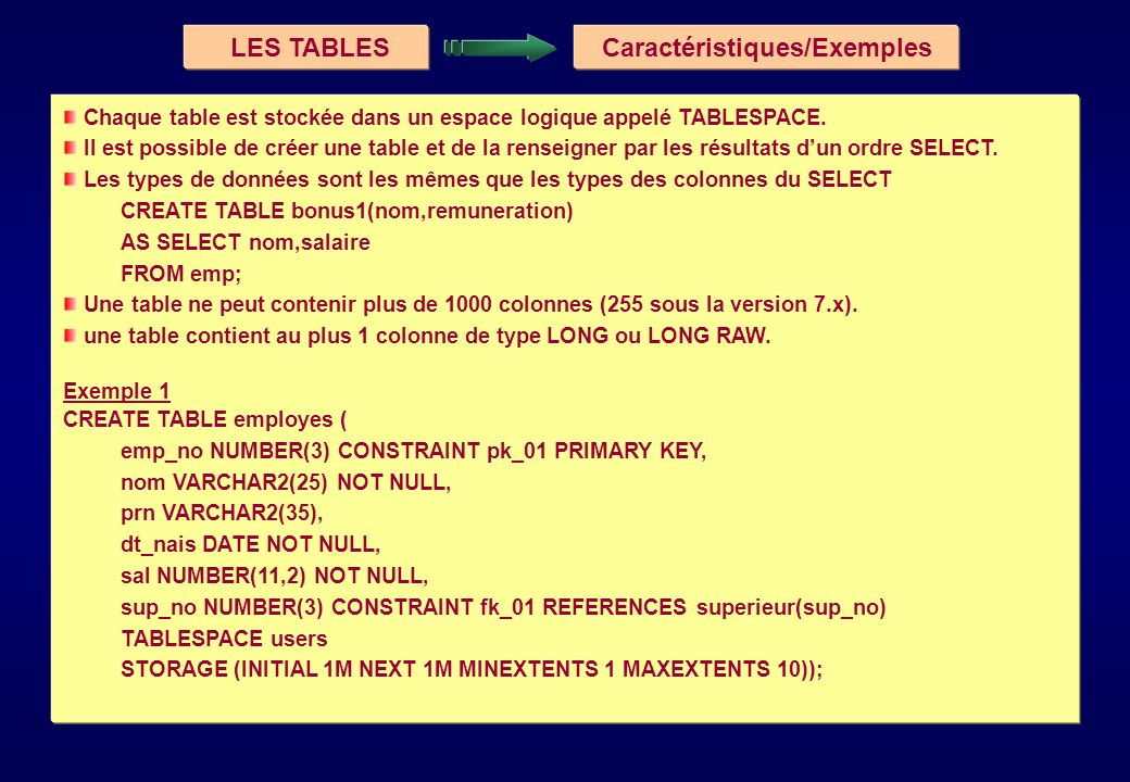 CLUSTERS Création Exemple CREATE CLUSTER cl_01 (deptno NUMBER(3)); CREATE INDEX cl_01_idx ON CLUSTER cl_01; CREATE TABLE salaire ( … ) CLUSTER cl_01(dept_no); CREATE TABLE departement ( … ) CLUSTER cl_01(no);