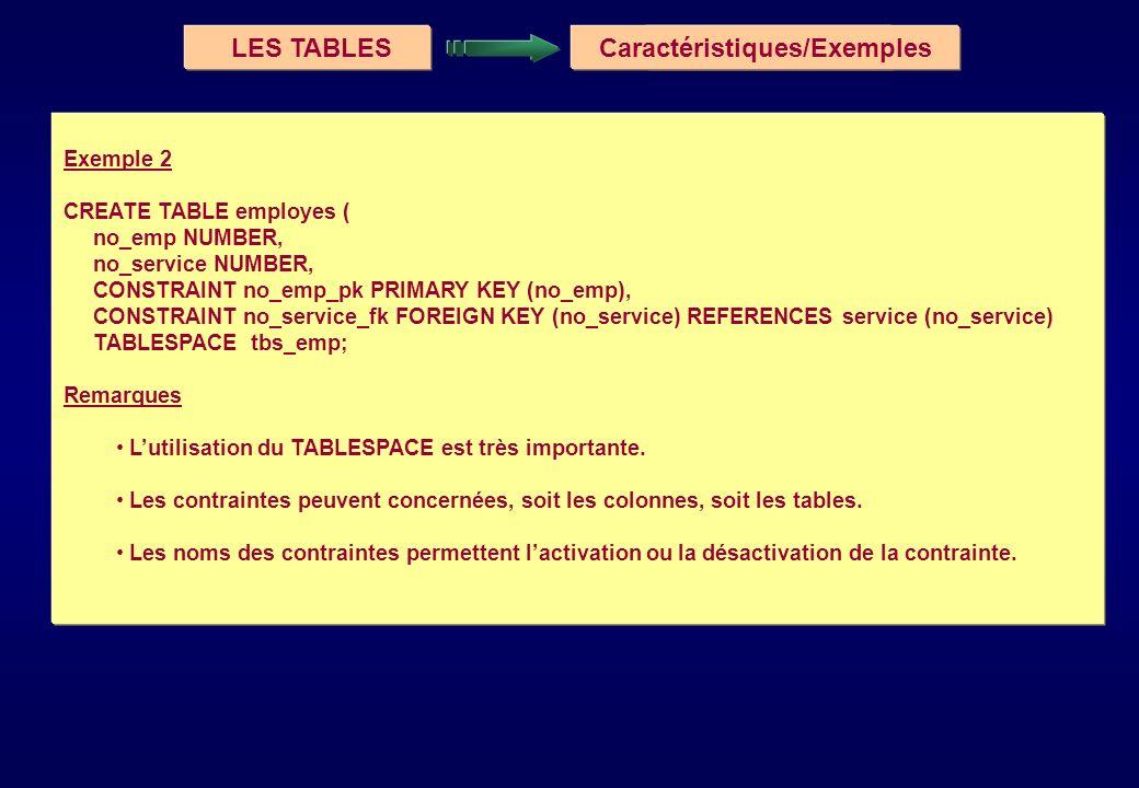 Modification des tables ALTER TABLE Changer le type de données dune colonne vide Augmenter ou diminuer la taille dune colonne.