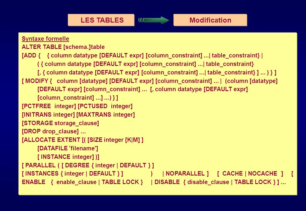 LES TABLESModification Syntaxe formelle ALTER TABLE [schema.]table [ADD { { column datatype [DEFAULT expr] [column_constraint]...| table_constraint} |