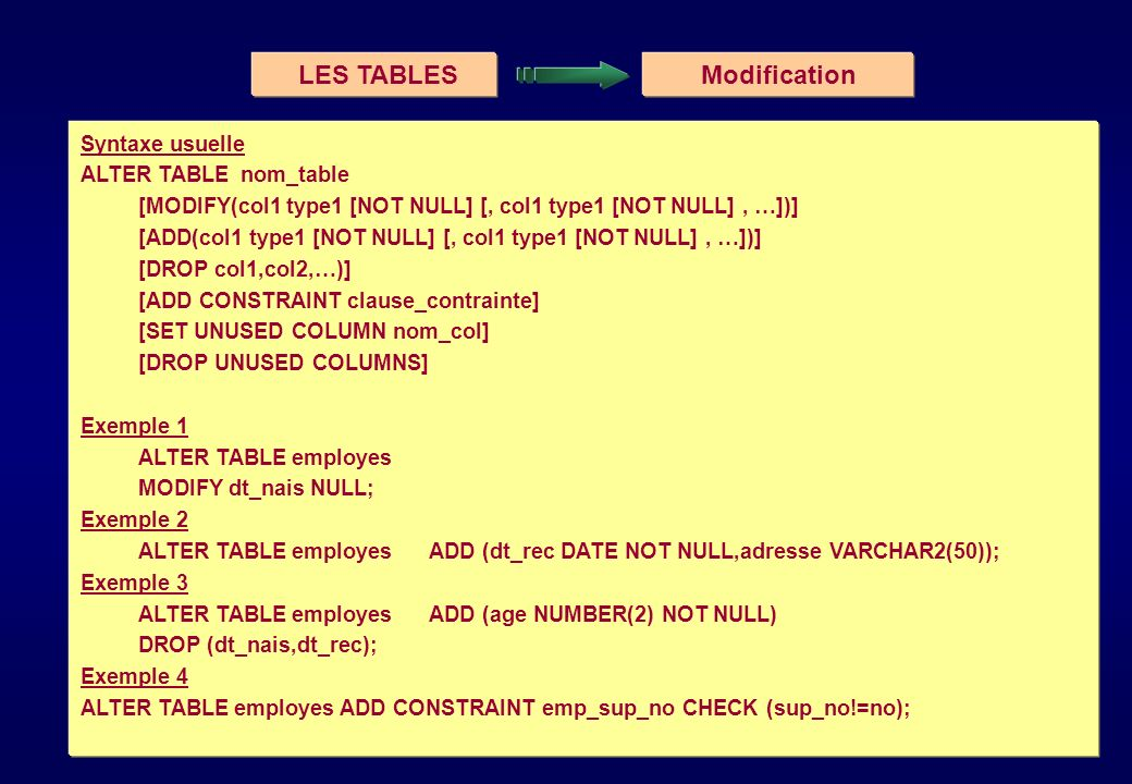 LES TABLESModification Syntaxe usuelle ALTER TABLE nom_table [MODIFY(col1 type1 [NOT NULL] [, col1 type1 [NOT NULL], …])] [ADD(col1 type1 [NOT NULL] [