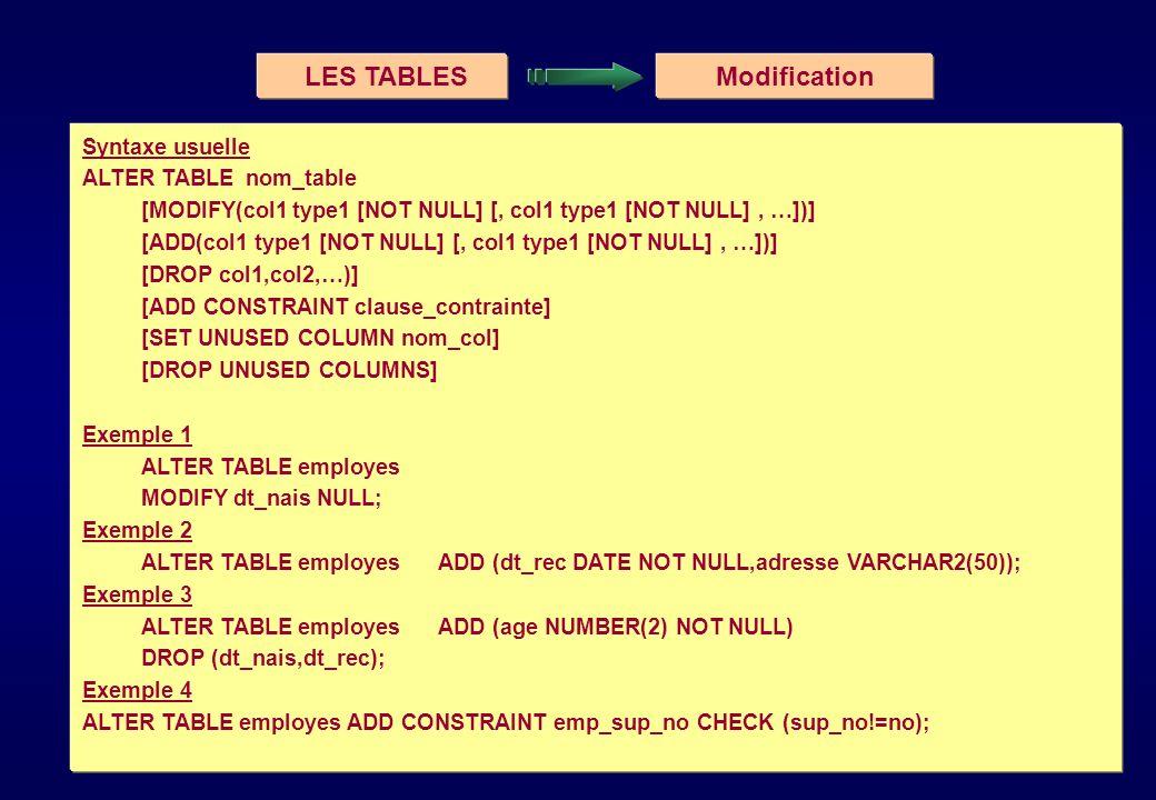LES TABLESChangement de nom Syntaxe RENAME ancien_nom TO nouveau_nom ; Exemple RENAME employe TO emps; Remarque La syntaxe est la même pour tous objets du schéma : table, vue, séquence, synonyme, …