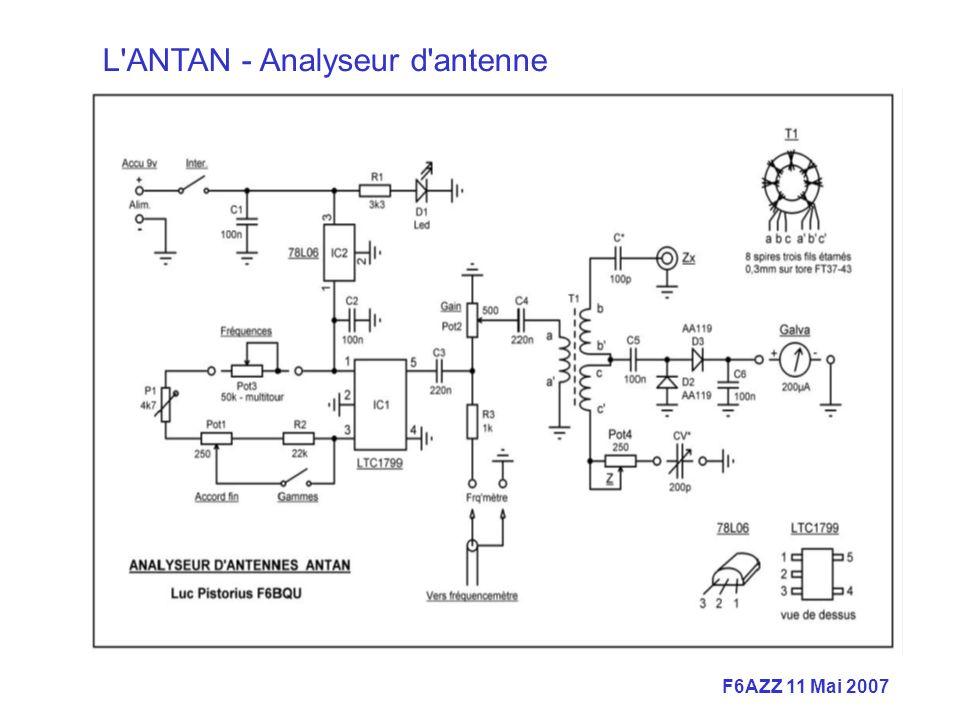 F6AZZ 11 Mai 2007 L ANTAN - Analyseur d antenne
