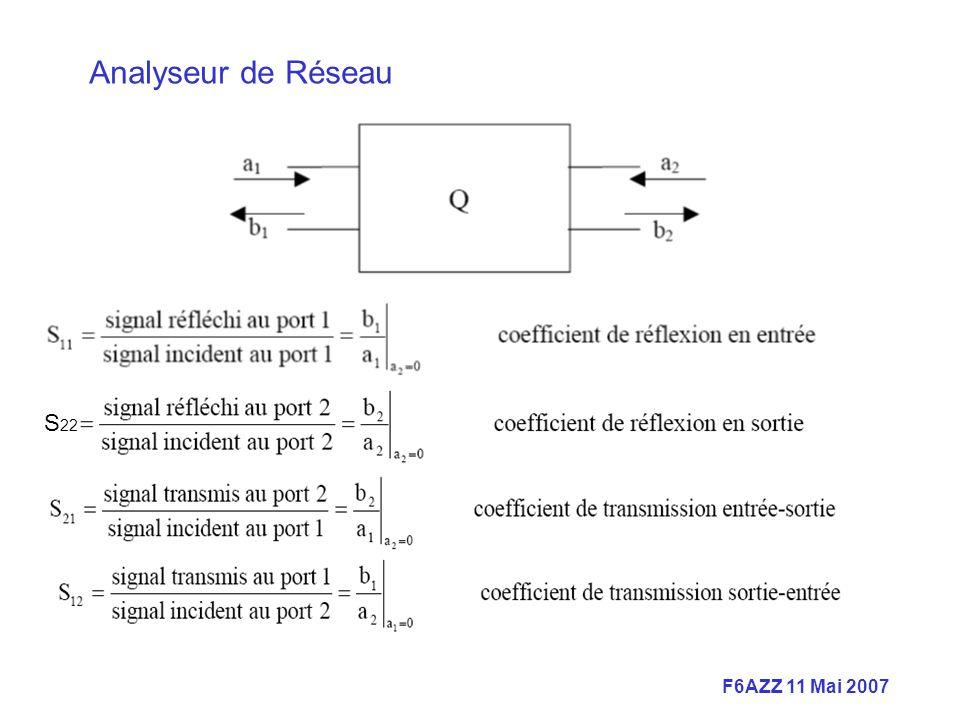 Analyseur de Réseau S 22