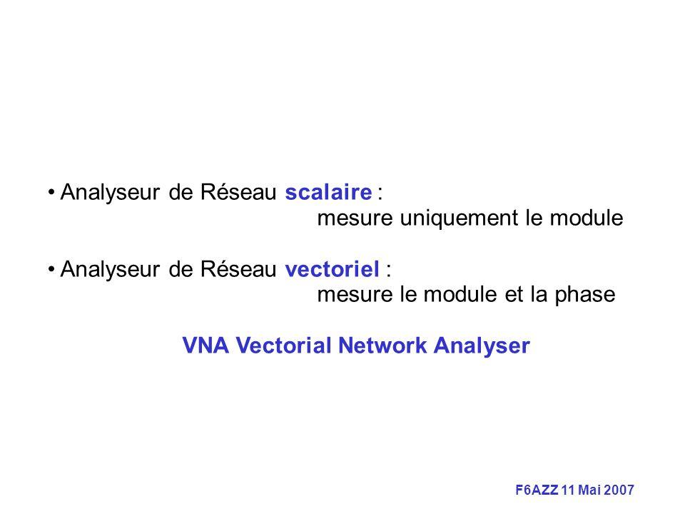 F6AZZ 11 Mai 2007 Analyseur de Réseau scalaire : mesure uniquement le module Analyseur de Réseau vectoriel : mesure le module et la phase VNA Vectorial Network Analyser