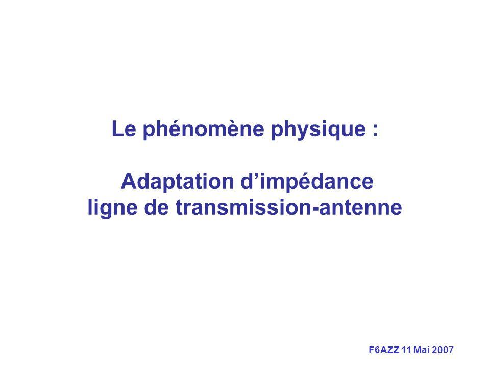 F6AZZ 11 Mai 2007 Le phénomène physique : Adaptation dimpédance ligne de transmission-antenne