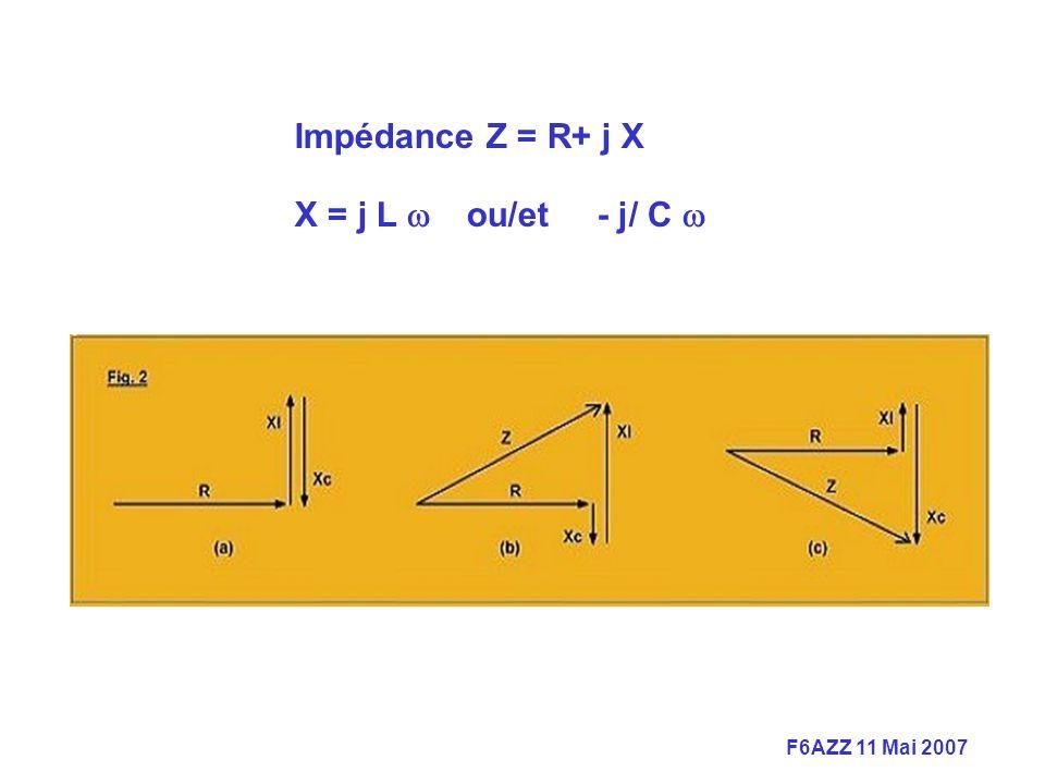 F6AZZ 11 Mai 2007 Impédance Z = R+ j X X = j L ou/et - j/ C