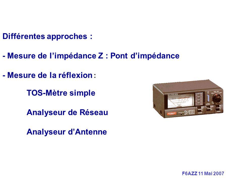 F6AZZ 11 Mai 2007 Différentes approches : - Mesure de limpédance Z : Pont dimpédance - Mesure de la réflexion : TOS-Mètre simple Analyseur de Réseau Analyseur dAntenne