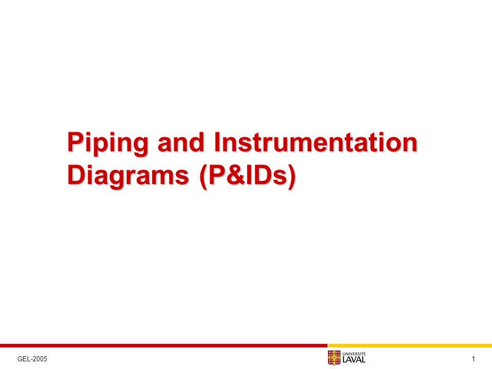 Piping and Instrumentation Diagrams (P&IDs) 2GEL-2005 Pas à lexamen.