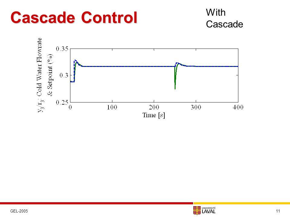 Cascade Control 11 With Cascade GEL-2005