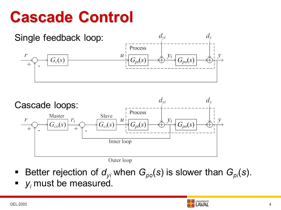 Cascade Control 5GEL-2005 Most common cascade control: inner-loop = flow control.