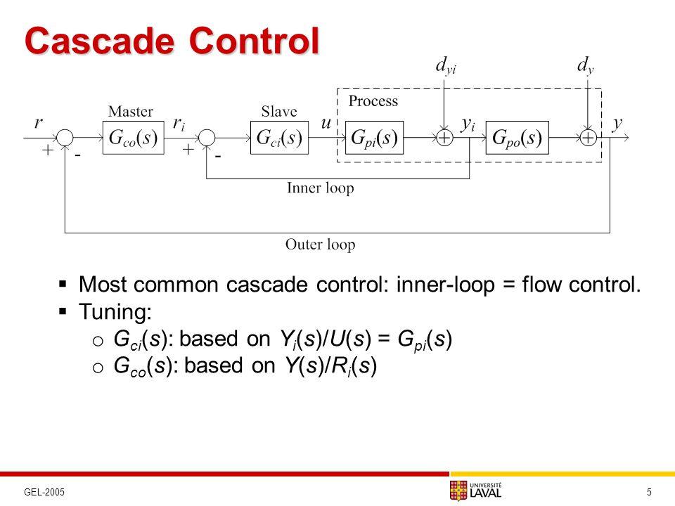 Cascade Control 5GEL-2005 Most common cascade control: inner-loop = flow control. Tuning: o G ci (s): based on Y i (s)/U(s) = G pi (s) o G co (s): bas