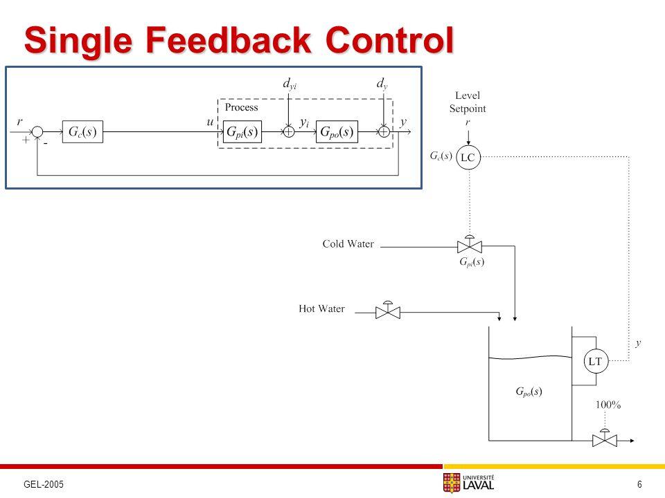 Single Feedback Control 6GEL-2005