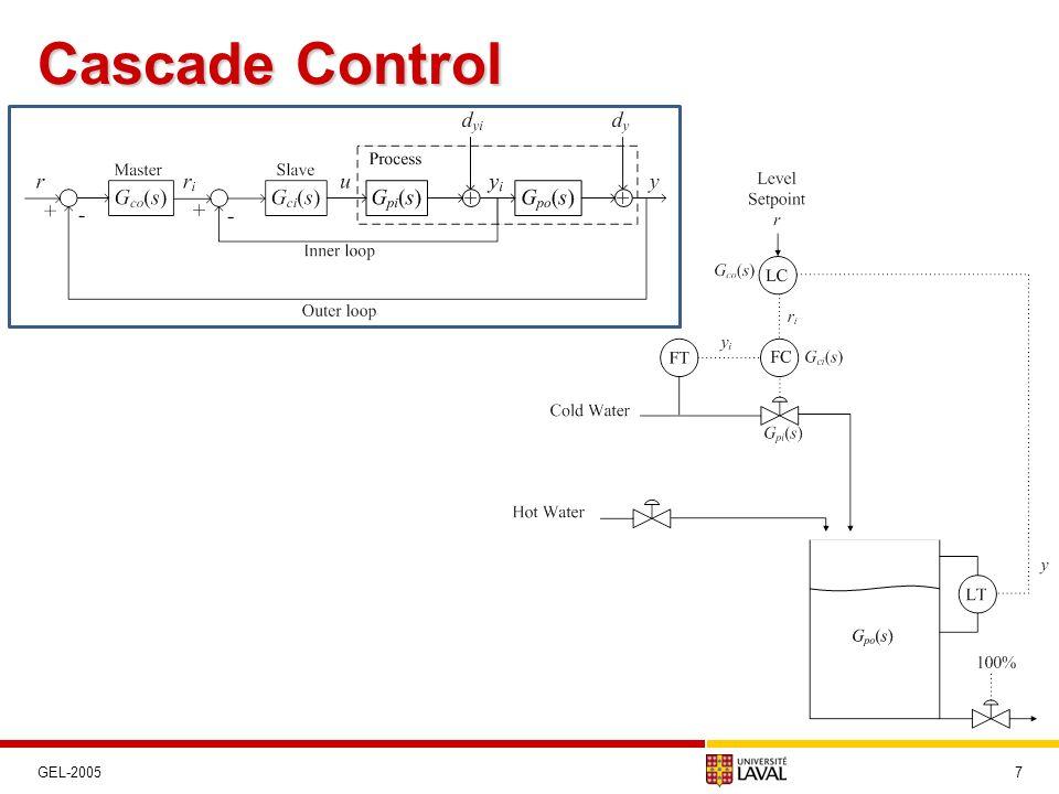 Cascade Control 7GEL-2005