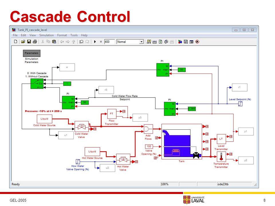 Cascade Control 8GEL-2005