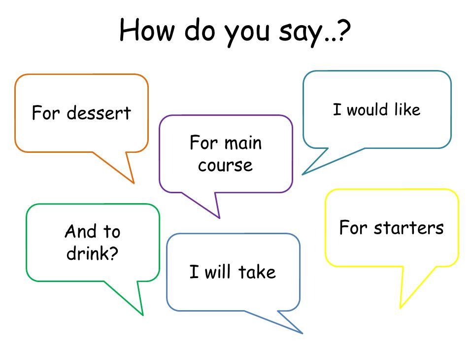 How do you say..? I would like For starters For main course For dessert And to drink? I will take