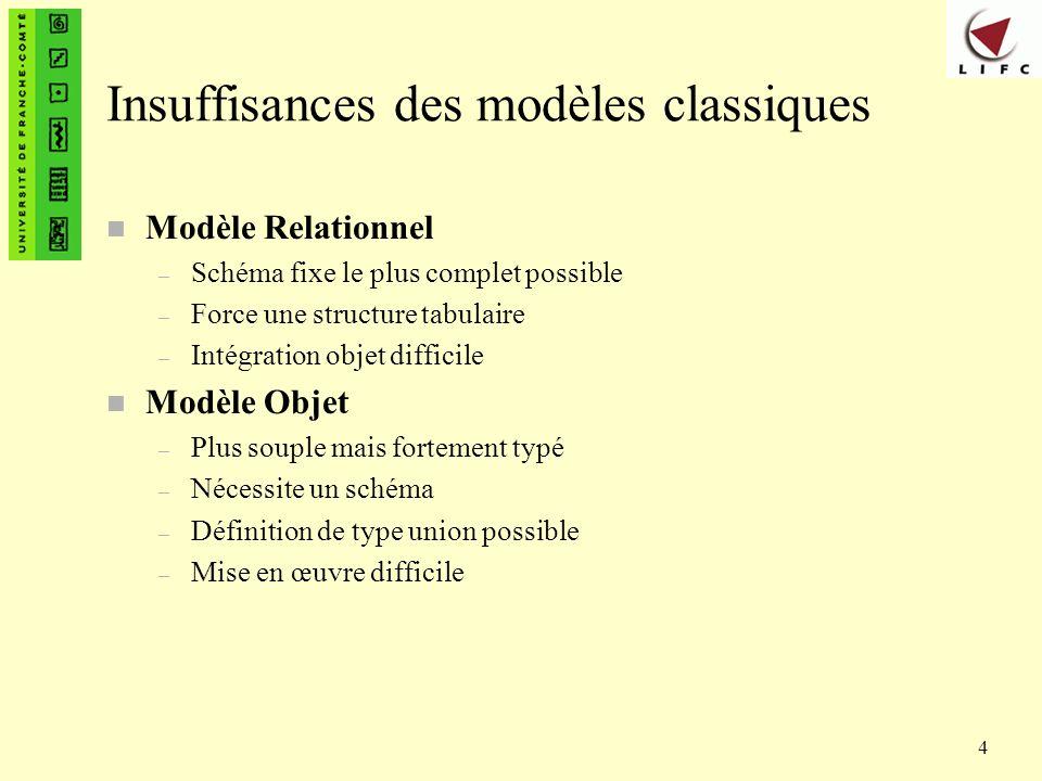 4 Insuffisances des modèles classiques n Modèle Relationnel – Schéma fixe le plus complet possible – Force une structure tabulaire – Intégration objet