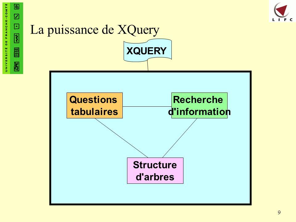 9 La puissance de XQuery Questions tabulaires Structure d'arbres Recherche d'information XQUERY