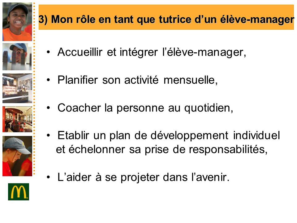 Accueillir et intégrer lélève-manager, Planifier son activité mensuelle, Coacher la personne au quotidien, Etablir un plan de développement individuel