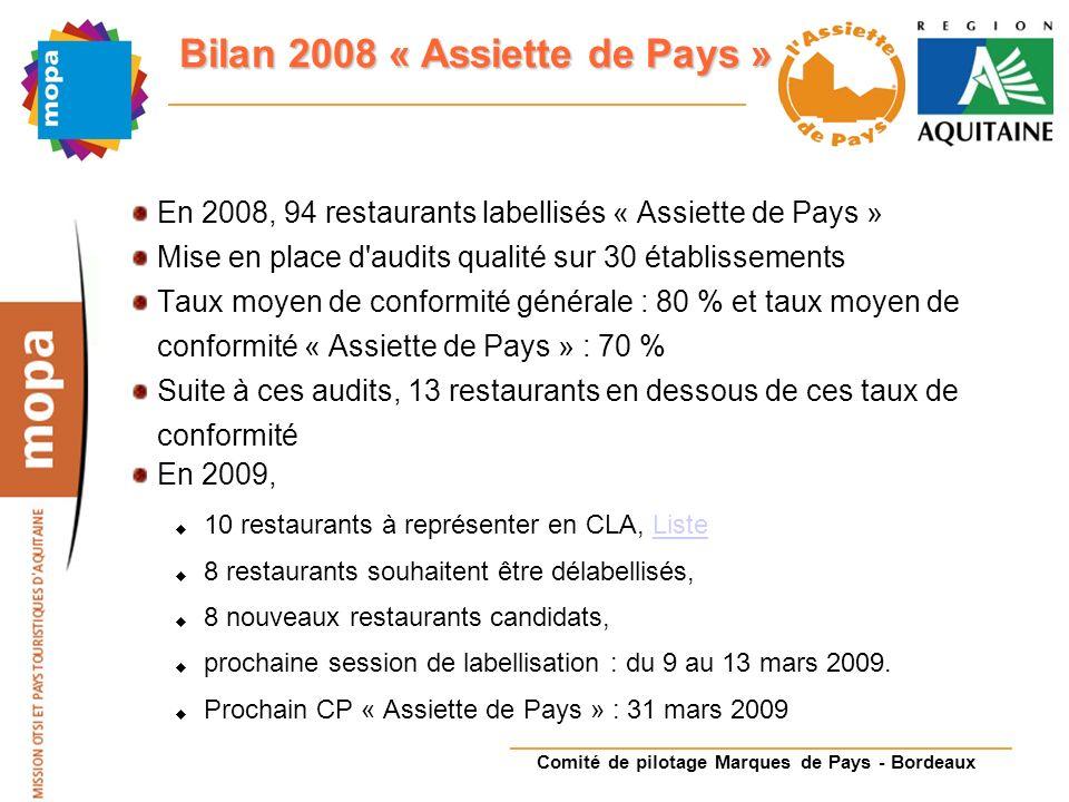 Comité de pilotage Marques de Pays - Bordeaux Bilan 2008 « Assiette de Pays » En 2008, 94 restaurants labellisés « Assiette de Pays » Mise en place d audits qualité sur 30 établissements Taux moyen de conformité générale : 80 % et taux moyen de conformité « Assiette de Pays » : 70 % Suite à ces audits, 13 restaurants en dessous de ces taux de conformité En 2009, 10 restaurants à représenter en CLA, ListeListe 8 restaurants souhaitent être délabellisés, 8 nouveaux restaurants candidats, prochaine session de labellisation : du 9 au 13 mars 2009.