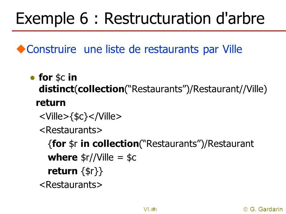 G. Gardarin VI.19 Exemple 6 : Restructuration d'arbre uConstruire une liste de restaurants par Ville l for $c in distinct(collection(Restaurants)/Rest
