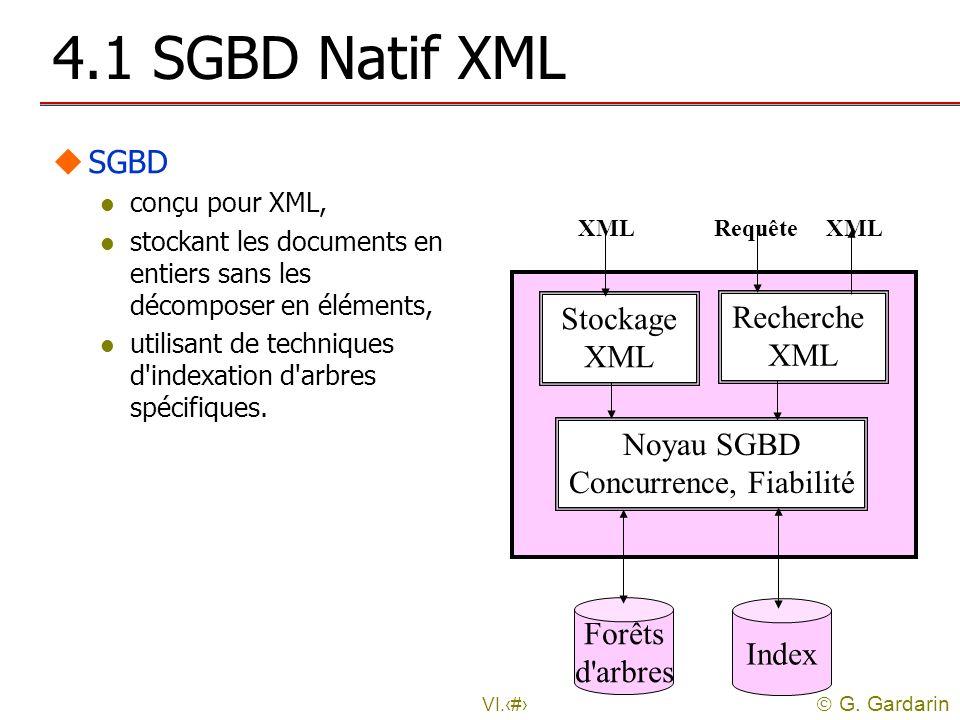 G. Gardarin VI.30 4.1 SGBD Natif XML uSGBD l conçu pour XML, l stockant les documents en entiers sans les décomposer en éléments, l utilisant de techn