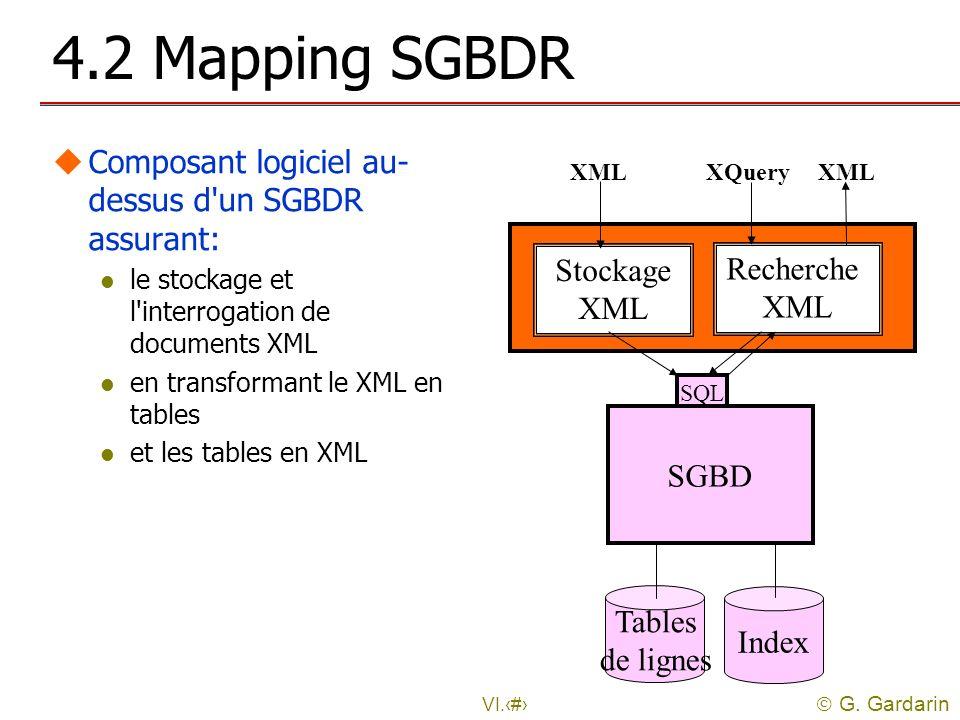 G. Gardarin VI.39 4.2 Mapping SGBDR uComposant logiciel au- dessus d'un SGBDR assurant: l le stockage et l'interrogation de documents XML l en transfo