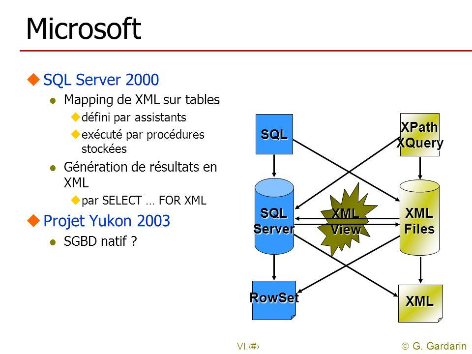 G. Gardarin VI.42 Microsoft uSQL Server 2000 l Mapping de XML sur tables udéfini par assistants uexécuté par procédures stockées l Génération de résul