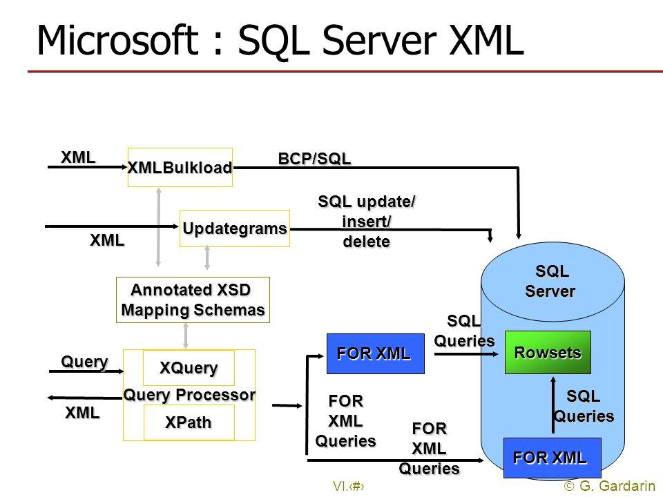 G. Gardarin VI.43 Microsoft : SQL Server XML Query Processor Annotated XSD Mapping Schemas XPath XQuery Query XML SQL Server SQL Server Rowsets FOR XM
