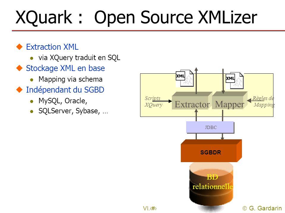G. Gardarin VI.45 XQuark : Open Source XMLizer uExtraction XML l via XQuery traduit en SQL uStockage XML en base l Mapping via schema uIndépendant du